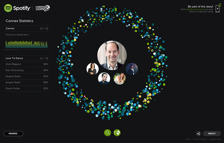 Spotify - It all starts with a song - The FWA