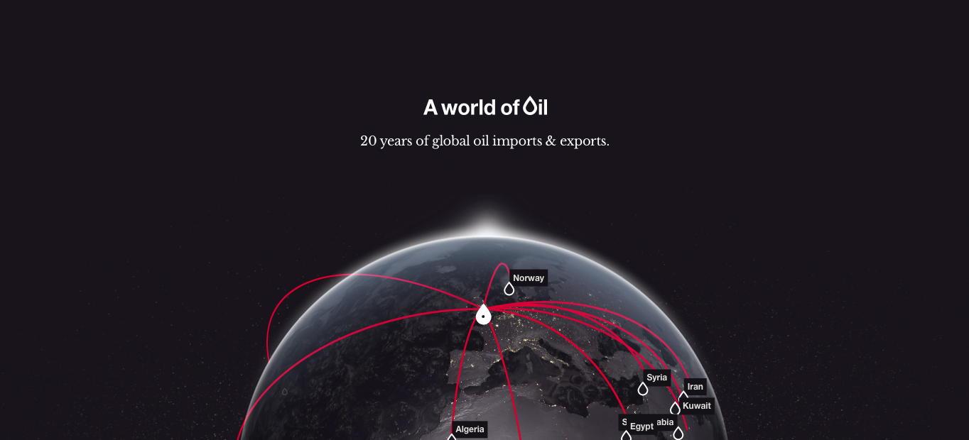The FWA - Insights    A World of Oil